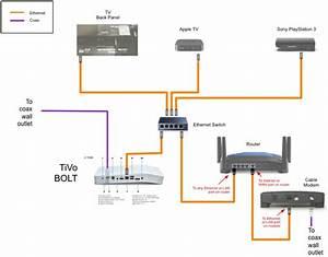 Diagram  Dish Network Hook Up Diagrams Full Version Hd