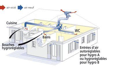 evacuation hotte aspirante cuisine evacuation hotte aspirante toit appareils ménagers pour