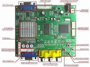 Hd9800 Gbs8200 Cga Ega Yuv To Vga Converter Module