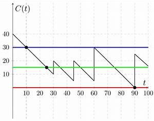 Reaktionszeit Berechnen : berechnen echtzeitnachweis wie berechnen stacklounge ~ Themetempest.com Abrechnung