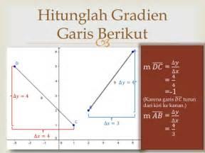 pengertian  rumus mencari gradien garis beserta contoh