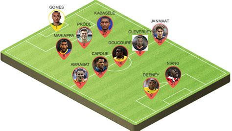 Picking the Best Potential Watford Lineup to Face ...