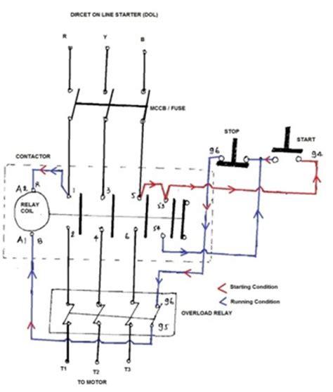 power engineering dol starter