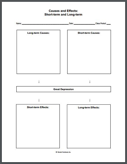 worksheets causes of the great depression worksheet