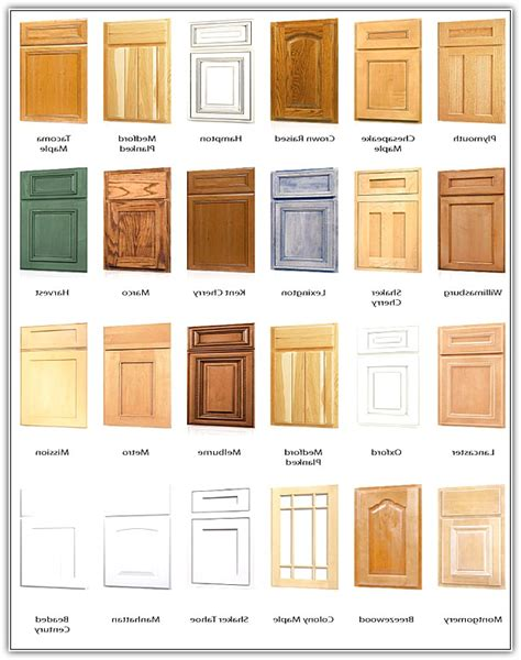 different types of kitchen cabinet doors types of wood cabinets for kitchen home design ideas