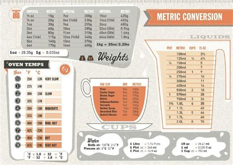 Kitchen Unit Measurements by Baking Measurements Hacks Kitchen