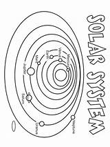 Solar System Coloring Pages Printable Educational Recommended sketch template