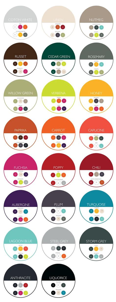 25+ Best Ideas About Best Color Combinations On Pinterest