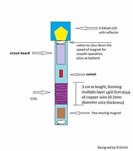 Simple Faraday Flashlight Circuit