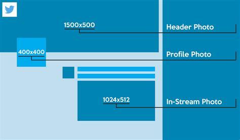 Image Size Social Media Image Sizing Guide Marketing Works B2b