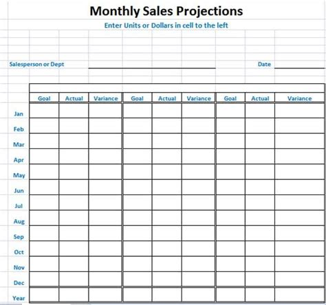 sales forecast template sales projection template consists of entire stuff in readymade form one can extract the files