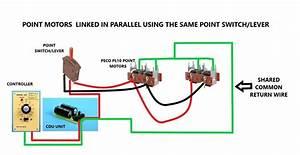 Electrics  U2013 Back To Basics  Part Twelve  Operating Point