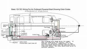 Diagram  Bass Tracker Wiring Diagram