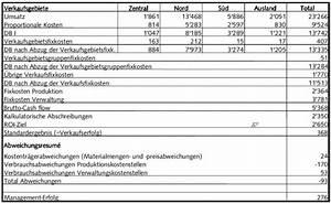 Db Rechnung : deckungsbeitragsrechnung mehrdimensional controllingwiki ~ Themetempest.com Abrechnung