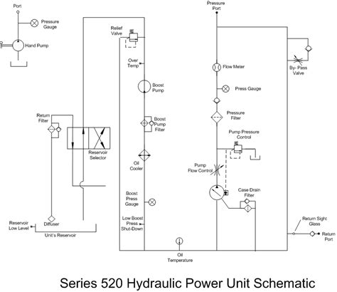 Series Hpu Super Duty Hydraulic Power Unit