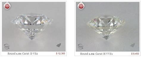 Side By Side Diamond Color Comparisons (with Detailed Photos. Cushion Cut Emerald. Low Price Wedding Rings. Coordinate Bracelet. Nature Diamond. Ornament Beads. Hockey Necklace. Loose Diamonds. Black Diamond Rings