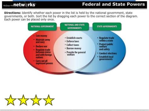 government power principles commerce states interstate