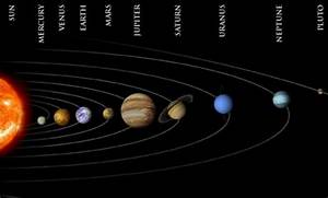 Discovery Of The Solar System timeline | Timetoast timelines
