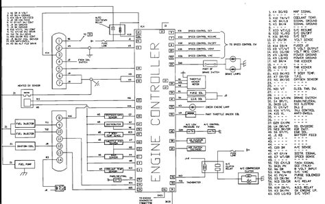Have Dodge Ram Pick Need Wiring Diagrams