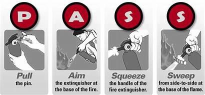 Fire Extinguisher Safety Classes Osha