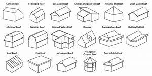 Roof Types  Roofing Materials  U0026 Shapes Ultimate Guide