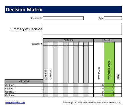 matrix template decision matrix template