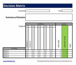 maximize your lean success archive sep 2010 With decision matrix template free download