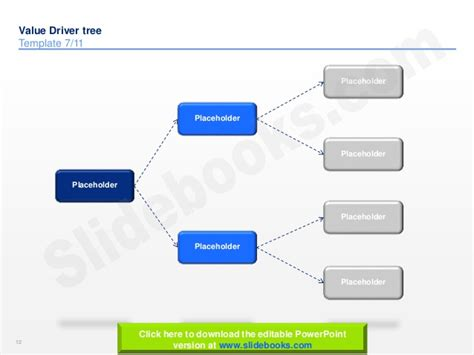 driver tree template value driver tree templates in powerpoint