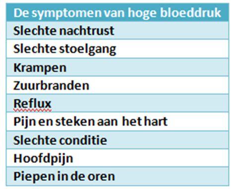 lage bloeddruk gevaarlijk