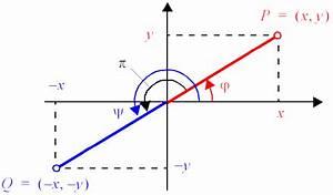 Richtungswinkel Berechnen : umrechnung zwischen kartesischen und polaren koordinaten ~ Themetempest.com Abrechnung