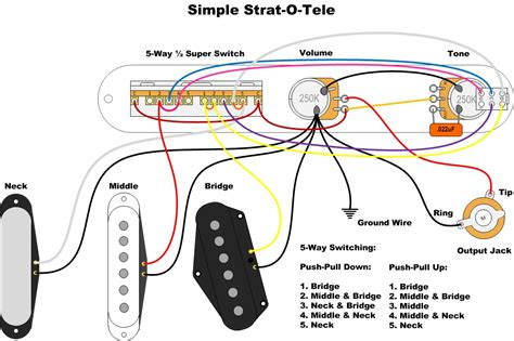 Wiring Diagram Strat Cool by Simple Strat O Tele For Tele Wiring Diagram Sheet