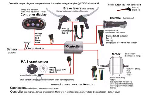 electric bike wiring diagram somurich