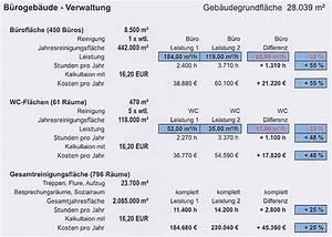 Auf Rechnung Bedeutung : leistungsma bei ausschreibungen kompetenzteam geb udereinigung ~ Themetempest.com Abrechnung