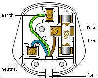 British Standard Wiring Diagrams : h2g2 the instruction manual 39 s instruction manual ~ A.2002-acura-tl-radio.info Haus und Dekorationen
