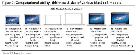 macbook air 13 battery capacity