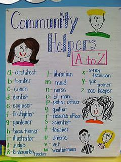 socialstudies community charactereducation