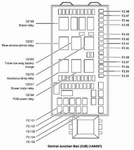Which Wire Behind The Fuse Panel Drives The Relay For The