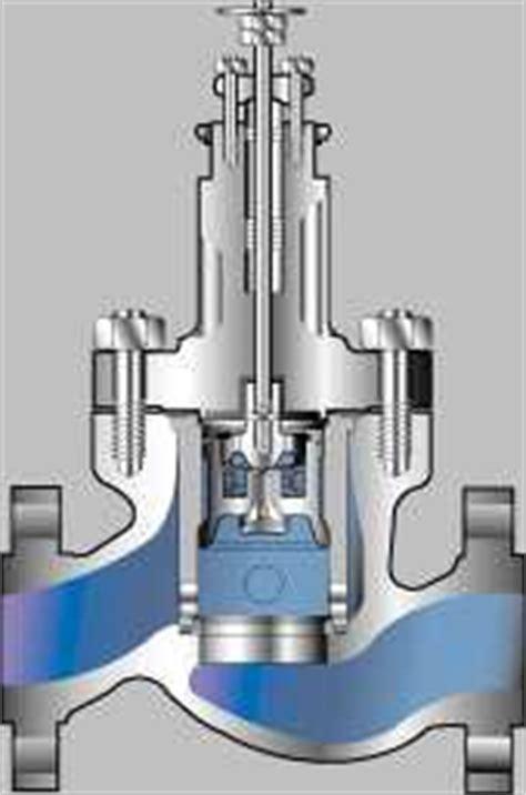 balanced globe valve