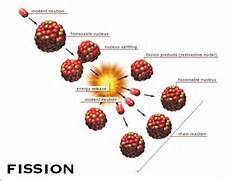 in nuclear physics and...Uranium Atom