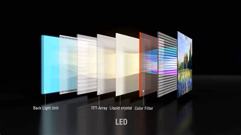 led shoes buying guide von oled vs lcd technologie youtube