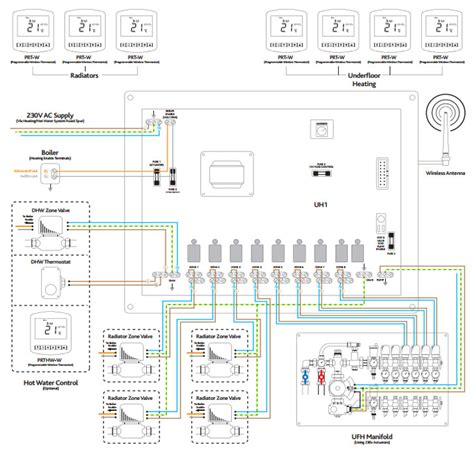heatmiser uh3 wiring diagram heatmiser uh1 pdf mifinder co
