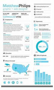 http wwwcareerattractioncom anatomy of a great With infographic resume builder