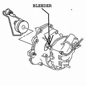 How Do I Bleed The Clutch Fluid On A 1998 Chevy Cavalier