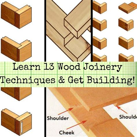 wood joinery types guide tutorials