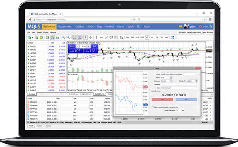 mt4 web platform forex web trading in metatrader 4