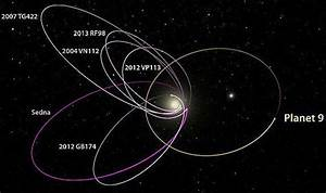 Space: Rogue ninth planet could 'boot earth out of the ...