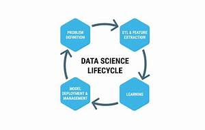 IBM Data Science Experience and HDP Solution for Next Gen ...