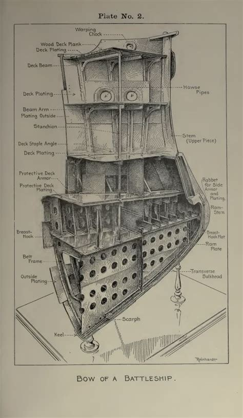 boat ship building wooden canoe home    library