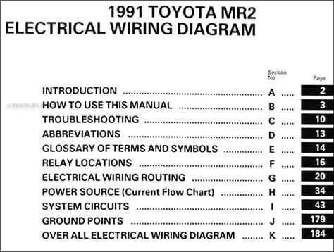 1991 toyota mr2 wiring diagram manual original