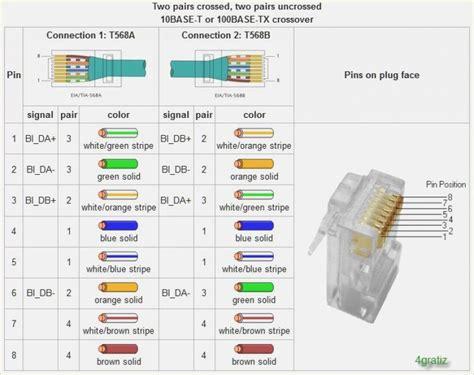 cat wiring diagram rj   electronic engineering